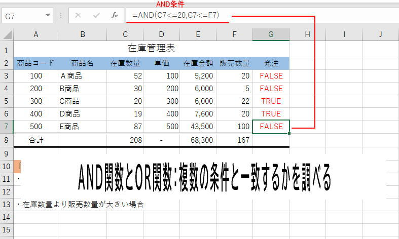 AND関数とOR関数の使い方:複数の条件と一致するかを調べる:Excel関数